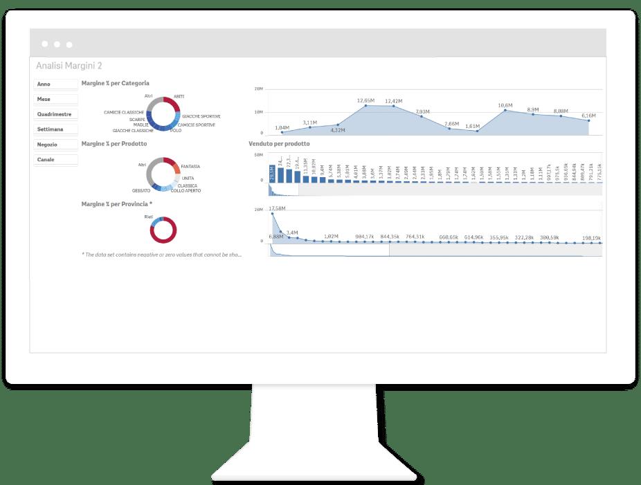 BI & App raccolta ordini | Digitalizzazione Vendita B2B | Sinesy