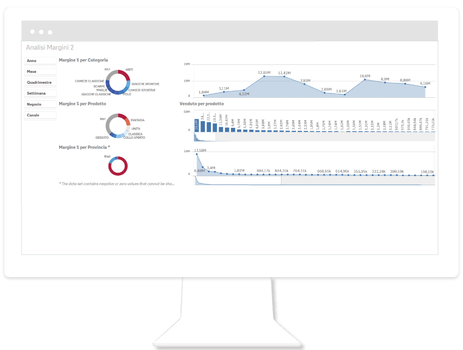 Business Intelligence | Retail Innovation | Sinesy