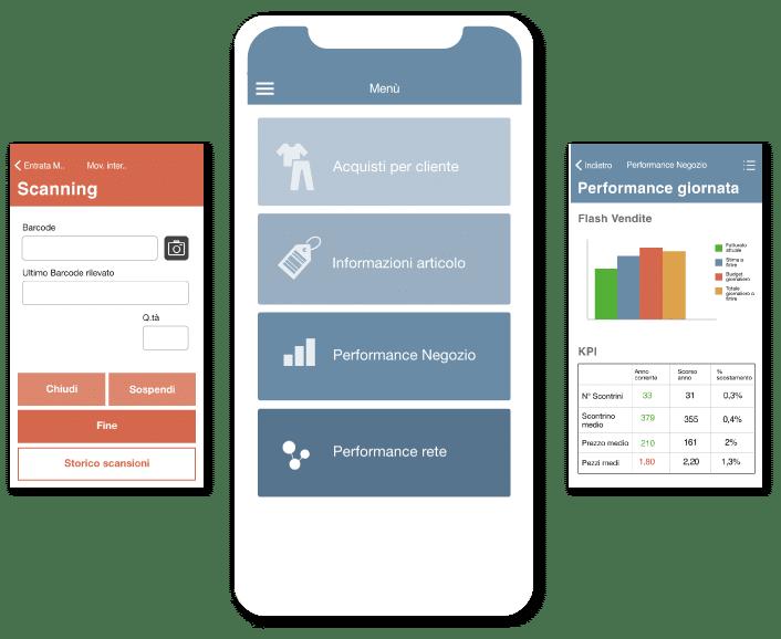 App web/mobile per la retail innovation | Sinesy