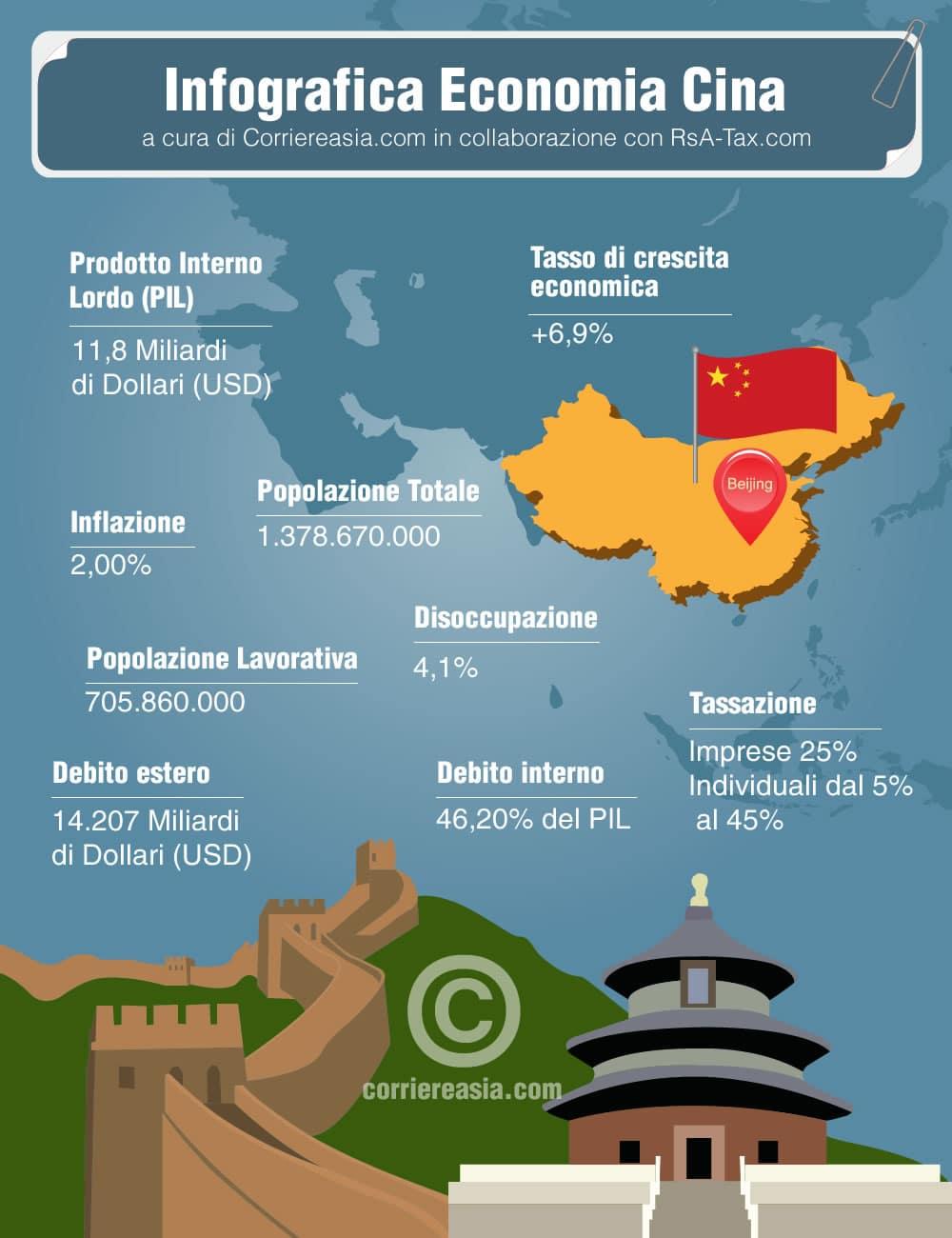 mercato cinese_1