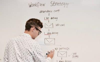 Webinar Omnichannel Digital Strategy: verso il futuro e oltre!